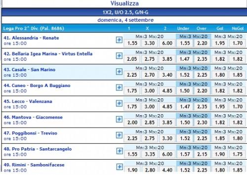 Italia, Seconda divisione, girone B, pronostici e quote eurobet.it